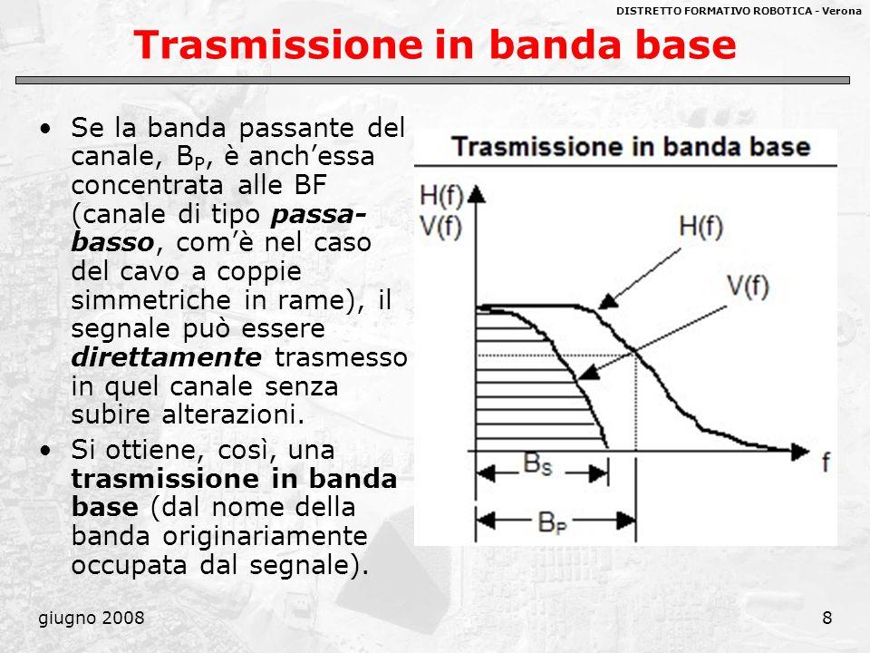 DISTRETTO FORMATIVO ROBOTICA - Verona giugno 20088 Trasmissione in banda base Se la banda passante del canale, B P, è anchessa concentrata alle BF (ca