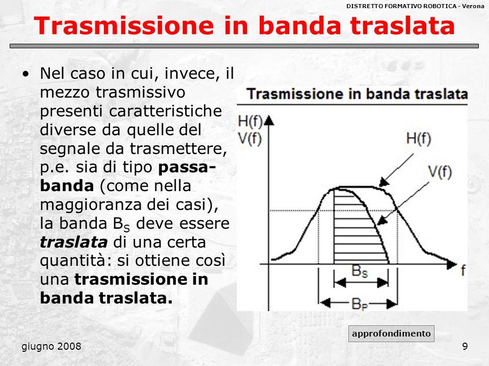DISTRETTO FORMATIVO ROBOTICA - Verona giugno 20089 Trasmissione in banda traslata Nel caso in cui, invece, il mezzo trasmissivo presenti caratteristic