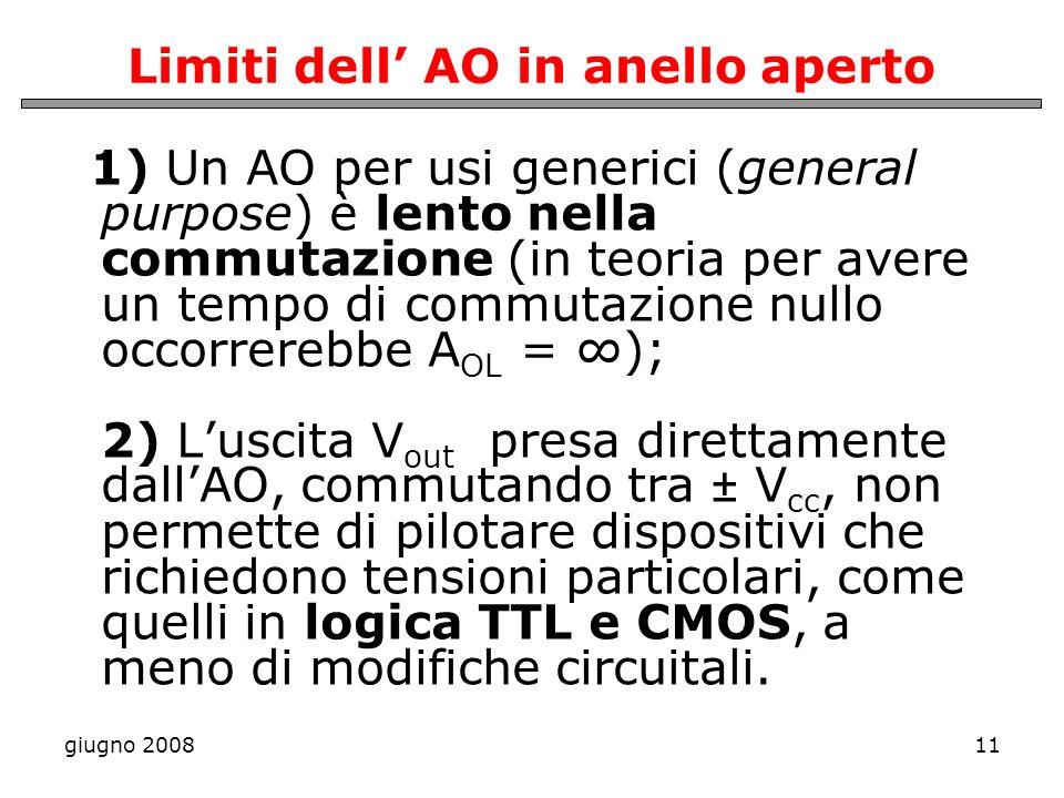 giugno 200811 Limiti dell AO in anello aperto 1) Un AO per usi generici (general purpose) è lento nella commutazione (in teoria per avere un tempo di
