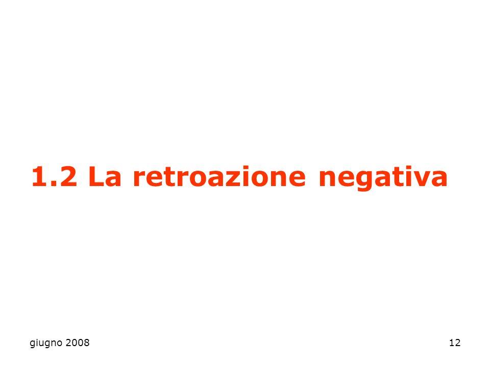 giugno 200812 1.2 La retroazione negativa