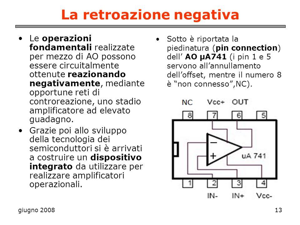 giugno 200813 La retroazione negativa Le operazioni fondamentali realizzate per mezzo di AO possono essere circuitalmente ottenute reazionando negativ