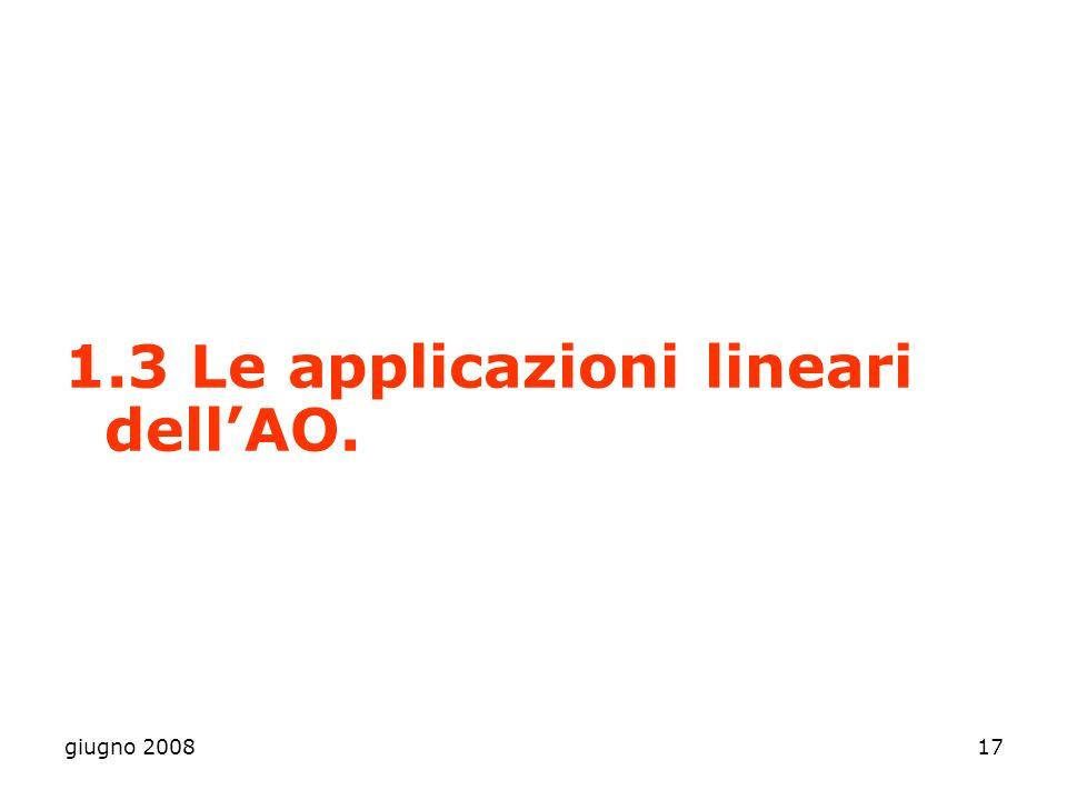 giugno 200817 1.3 Le applicazioni lineari dellAO.