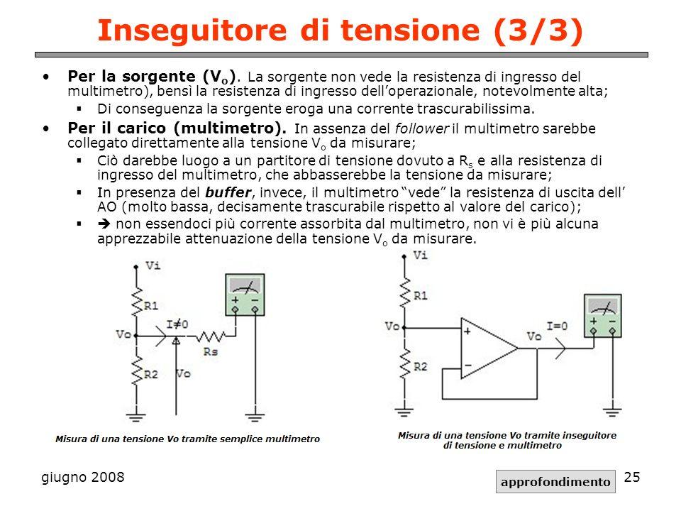 giugno 200825 Inseguitore di tensione (3/3) Per la sorgente (V o ). La sorgente non vede la resistenza di ingresso del multimetro), bensì la resistenz