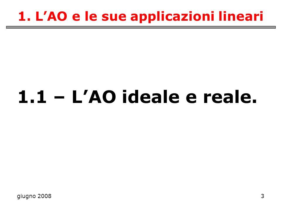 giugno 20083 1. LAO e le sue applicazioni lineari 1.1 – LAO ideale e reale.