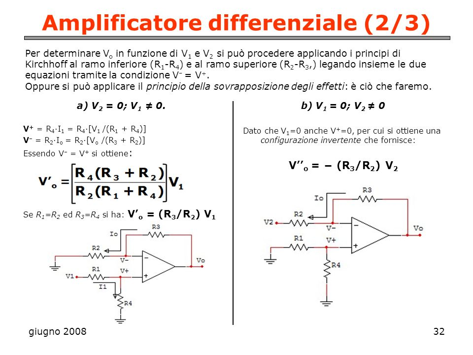 giugno 200832 Amplificatore differenziale (2/3) a) V 2 = 0; V 1 0. V + = R 4 ·I 1 = R 4 ·[V 1 /(R 1 + R 4 )] V = R 2 ·I o = R 2 ·[V o /(R 3 + R 2 )] E