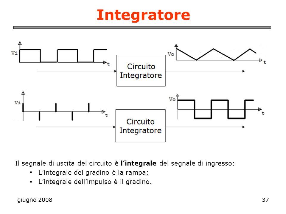 giugno 200837 Integratore Il segnale di uscita del circuito è lintegrale del segnale di ingresso: Lintegrale del gradino è la rampa; Lintegrale dellim