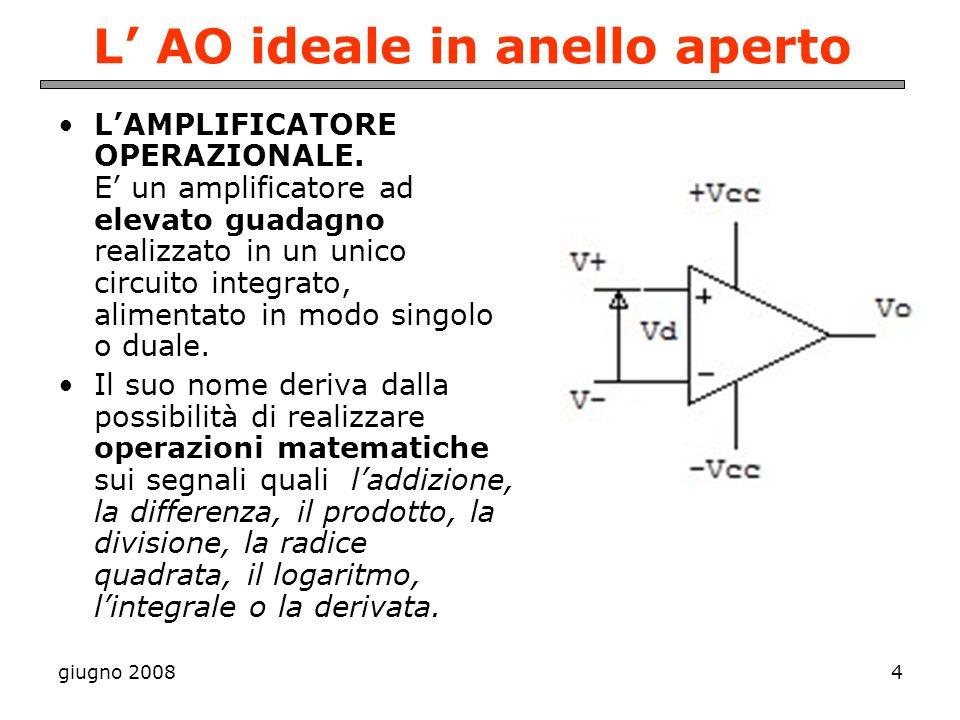 giugno 20084 L AO ideale in anello aperto LAMPLIFICATORE OPERAZIONALE. E un amplificatore ad elevato guadagno realizzato in un unico circuito integrat