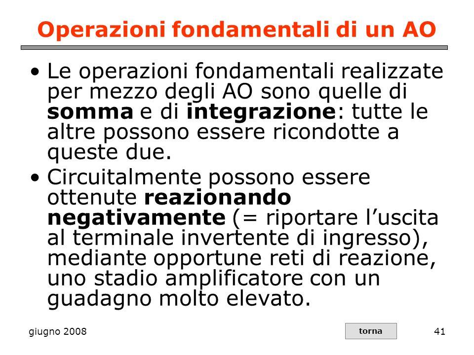 giugno 200841 Operazioni fondamentali di un AO Le operazioni fondamentali realizzate per mezzo degli AO sono quelle di somma e di integrazione: tutte