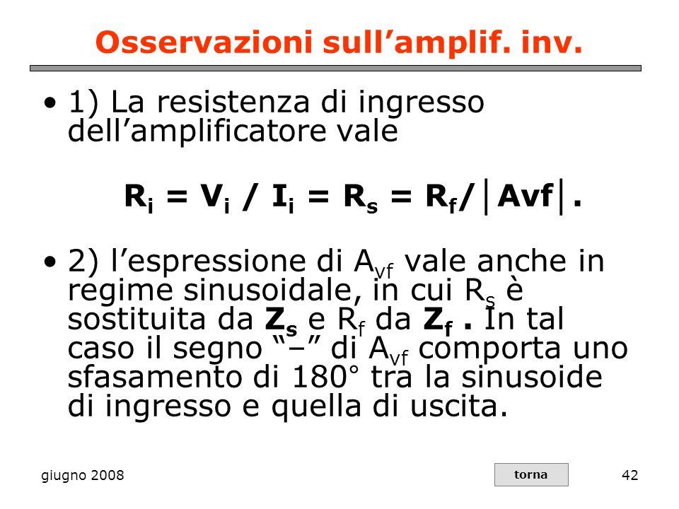 giugno 200842 Osservazioni sullamplif. inv. 1) La resistenza di ingresso dellamplificatore vale R i = V i / I i = R s = R f / Avf. 2) lespressione di