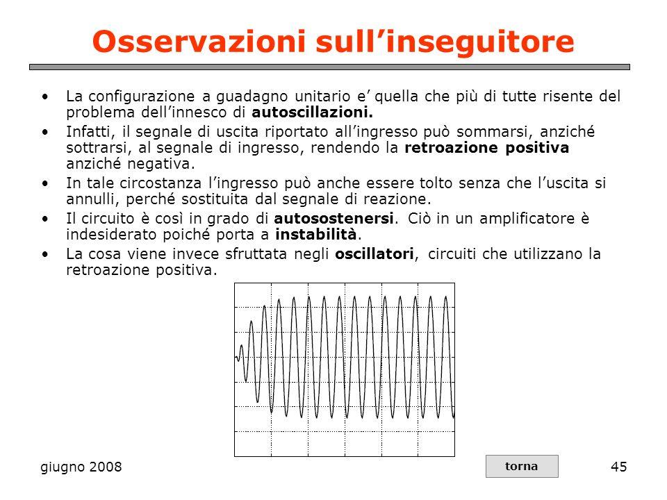 giugno 200845 Osservazioni sullinseguitore La configurazione a guadagno unitario e quella che più di tutte risente del problema dellinnesco di autosci