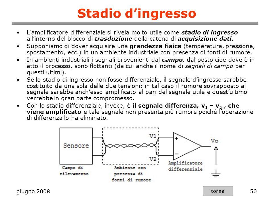 giugno 200850 Stadio dingresso Lamplificatore differenziale si rivela molto utile come stadio di ingresso allinterno del blocco di trasduzione della c
