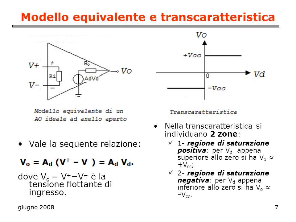 giugno 20087 Modello equivalente e transcaratteristica Vale la seguente relazione: dove V d = V + V è la tensione flottante di ingresso. Nella transca