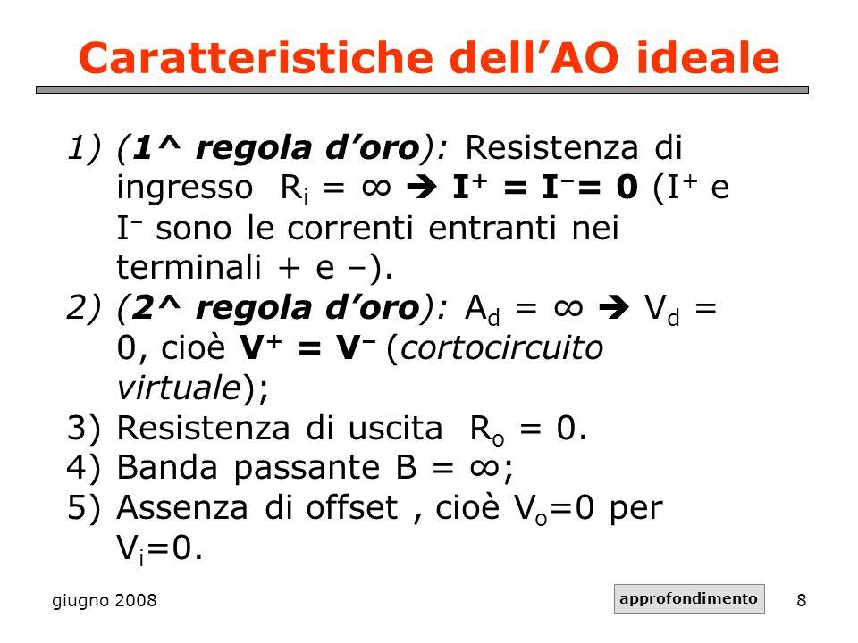 giugno 20088 Caratteristiche dellAO ideale 1)(1^ regola doro): Resistenza di ingresso R i = I + = I – = 0 (I + e I – sono le correnti entranti nei ter