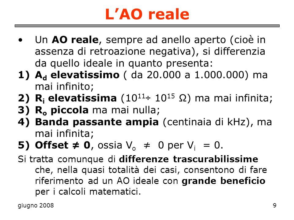 giugno 20089 LAO reale Un AO reale, sempre ad anello aperto (cioè in assenza di retroazione negativa), si differenzia da quello ideale in quanto prese