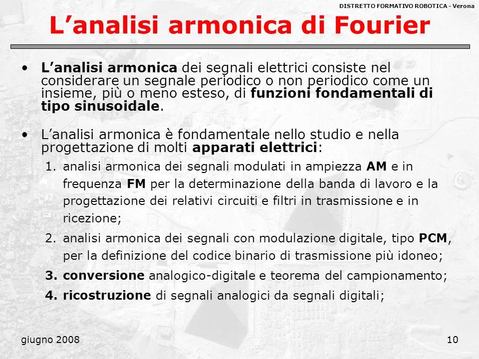 DISTRETTO FORMATIVO ROBOTICA - Verona giugno 200810 Lanalisi armonica di Fourier Lanalisi armonica dei segnali elettrici consiste nel considerare un s