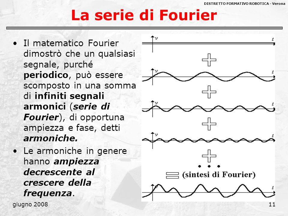 DISTRETTO FORMATIVO ROBOTICA - Verona giugno 200811 La serie di Fourier Il matematico Fourier dimostrò che un qualsiasi segnale, purché periodico, può