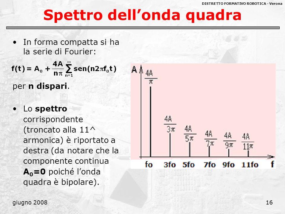 DISTRETTO FORMATIVO ROBOTICA - Verona giugno 200816 Spettro dellonda quadra In forma compatta si ha la serie di Fourier: per n dispari. Lo spettro cor