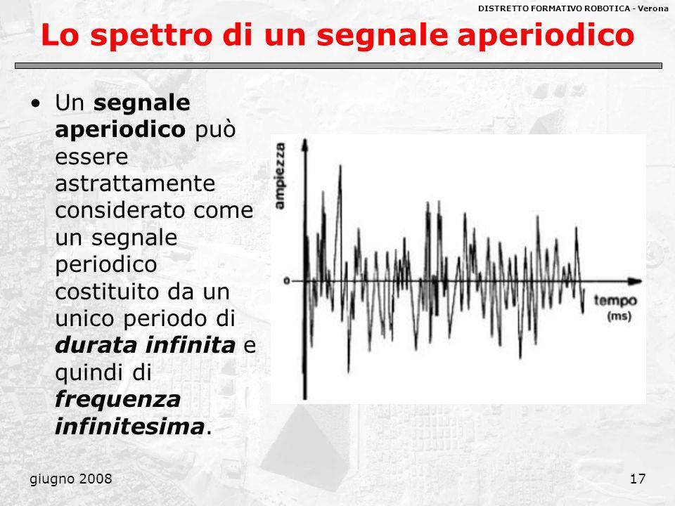 DISTRETTO FORMATIVO ROBOTICA - Verona giugno 200817 Lo spettro di un segnale aperiodico Un segnale aperiodico può essere astrattamente considerato com