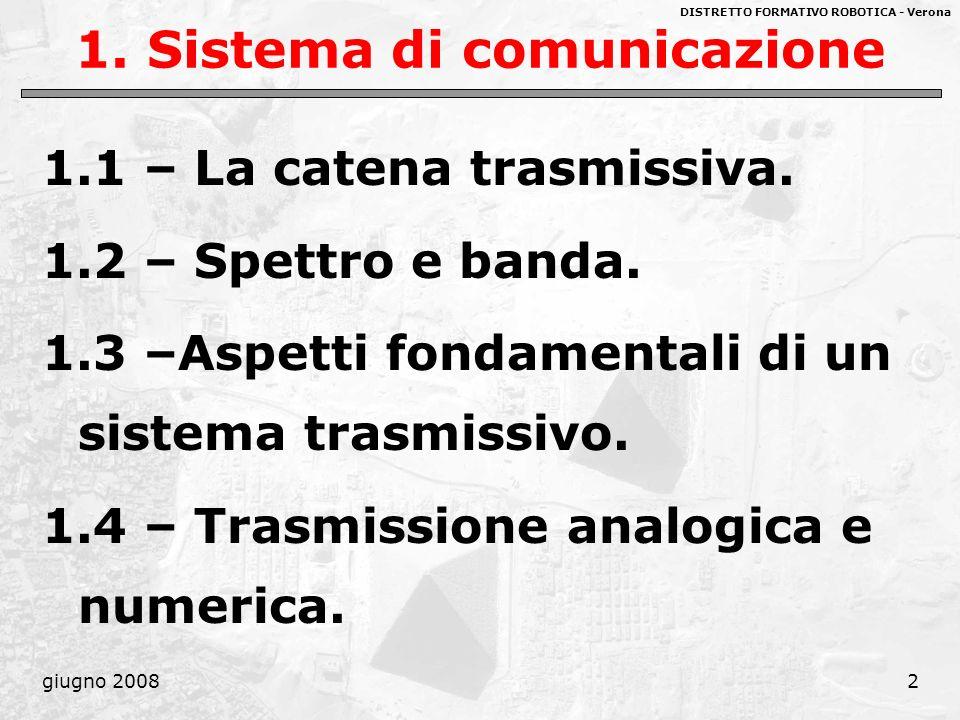 DISTRETTO FORMATIVO ROBOTICA - Verona giugno 20082 1. Sistema di comunicazione 1.1 – La catena trasmissiva. 1.2 – Spettro e banda. 1.3 –Aspetti fondam