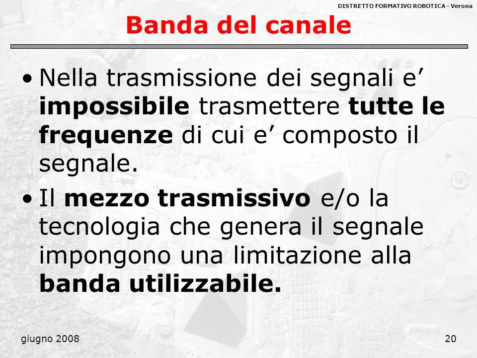 DISTRETTO FORMATIVO ROBOTICA - Verona giugno 200820 Banda del canale Nella trasmissione dei segnali e impossibile trasmettere tutte le frequenze di cu