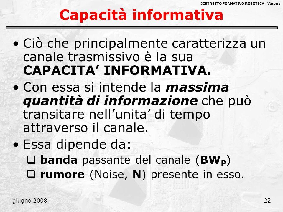 DISTRETTO FORMATIVO ROBOTICA - Verona giugno 200822 Capacità informativa Ciò che principalmente caratterizza un canale trasmissivo è la sua CAPACITA I