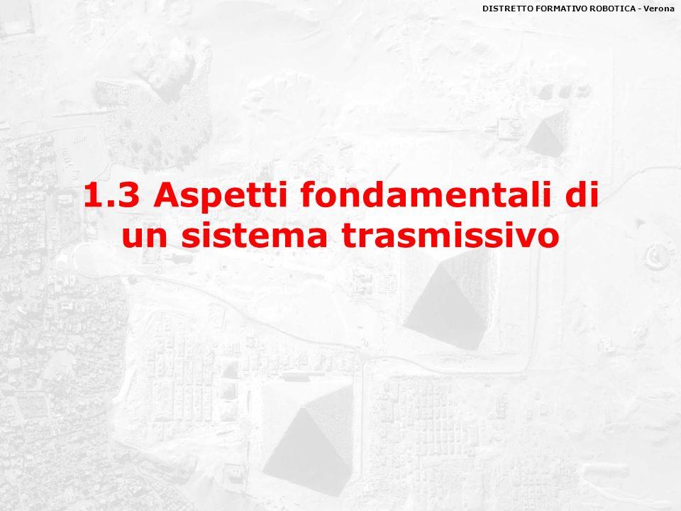 DISTRETTO FORMATIVO ROBOTICA - Verona 1.3 Aspetti fondamentali di un sistema trasmissivo