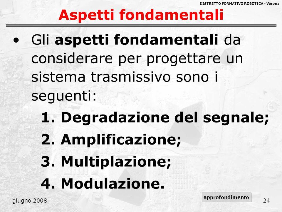 DISTRETTO FORMATIVO ROBOTICA - Verona giugno 200824 Aspetti fondamentali Gli aspetti fondamentali da considerare per progettare un sistema trasmissivo