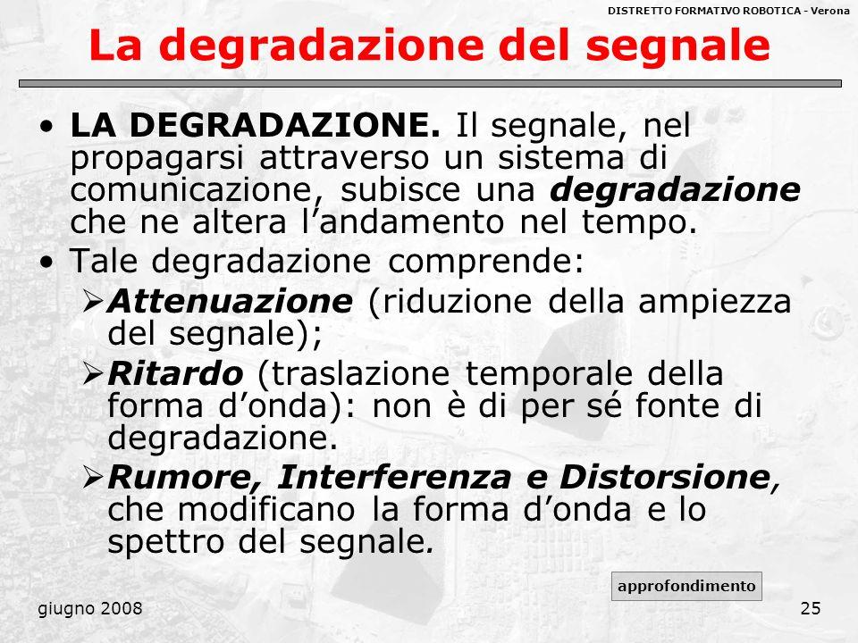 DISTRETTO FORMATIVO ROBOTICA - Verona giugno 200825 La degradazione del segnale LA DEGRADAZIONE. Il segnale, nel propagarsi attraverso un sistema di c