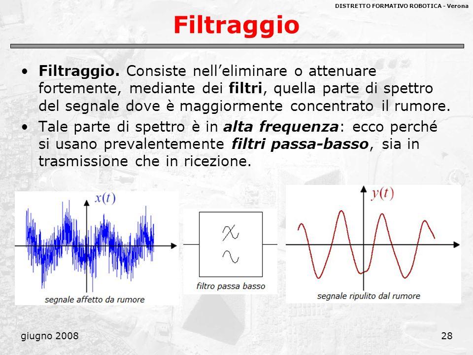 DISTRETTO FORMATIVO ROBOTICA - Verona giugno 200828 Filtraggio Filtraggio. Consiste nelleliminare o attenuare fortemente, mediante dei filtri, quella