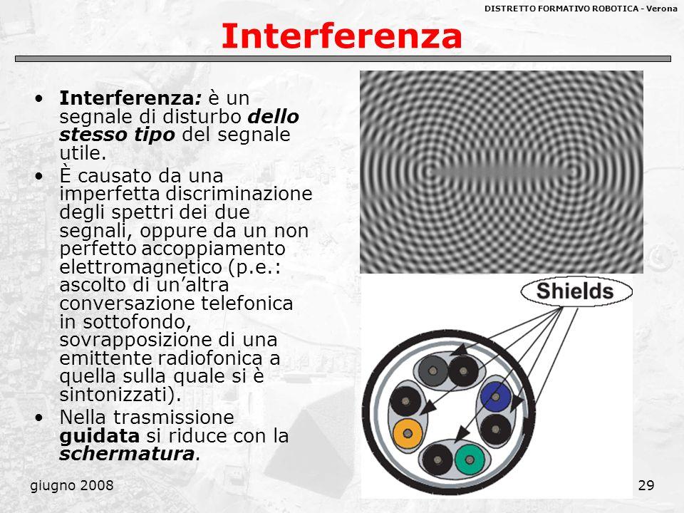 DISTRETTO FORMATIVO ROBOTICA - Verona giugno 200829 Interferenza Interferenza: è un segnale di disturbo dello stesso tipo del segnale utile. È causato