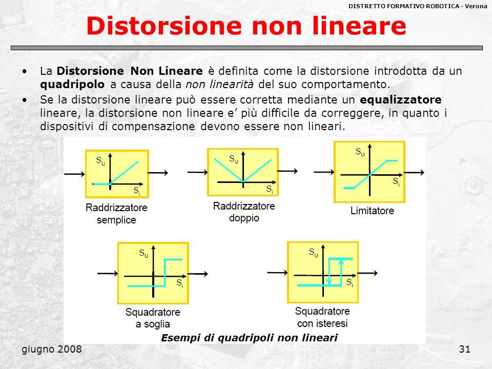 DISTRETTO FORMATIVO ROBOTICA - Verona giugno 200831 Distorsione non lineare La Distorsione Non Lineare è definita come la distorsione introdotta da un