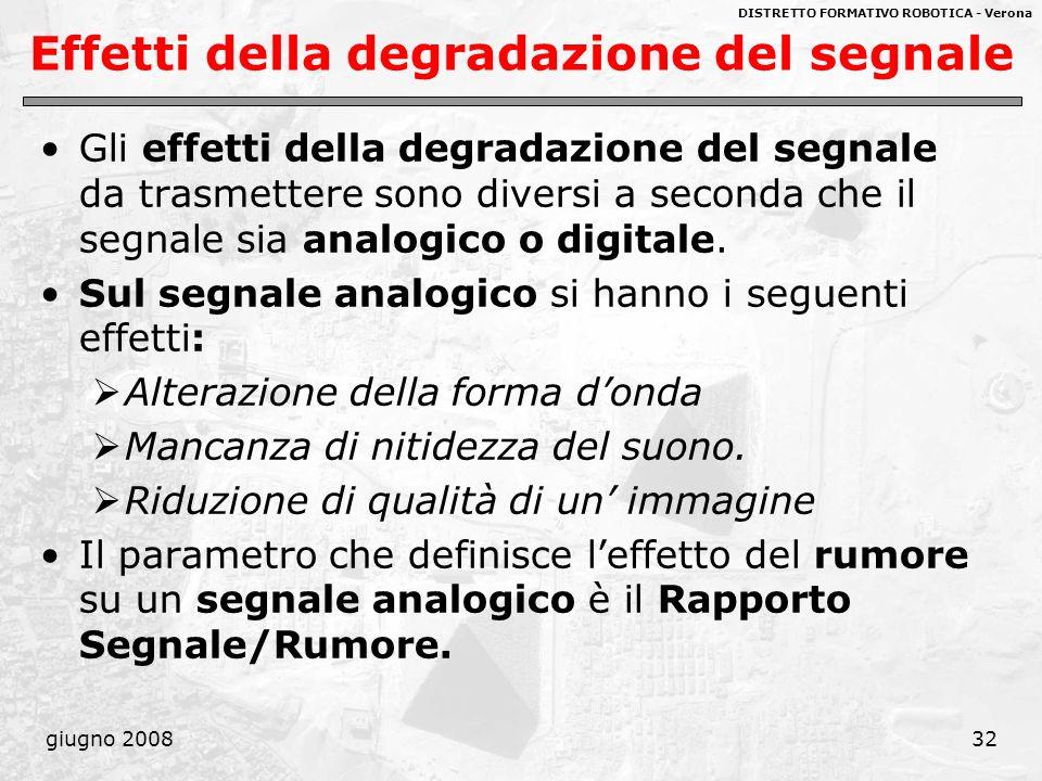 DISTRETTO FORMATIVO ROBOTICA - Verona giugno 200832 Effetti della degradazione del segnale Gli effetti della degradazione del segnale da trasmettere s