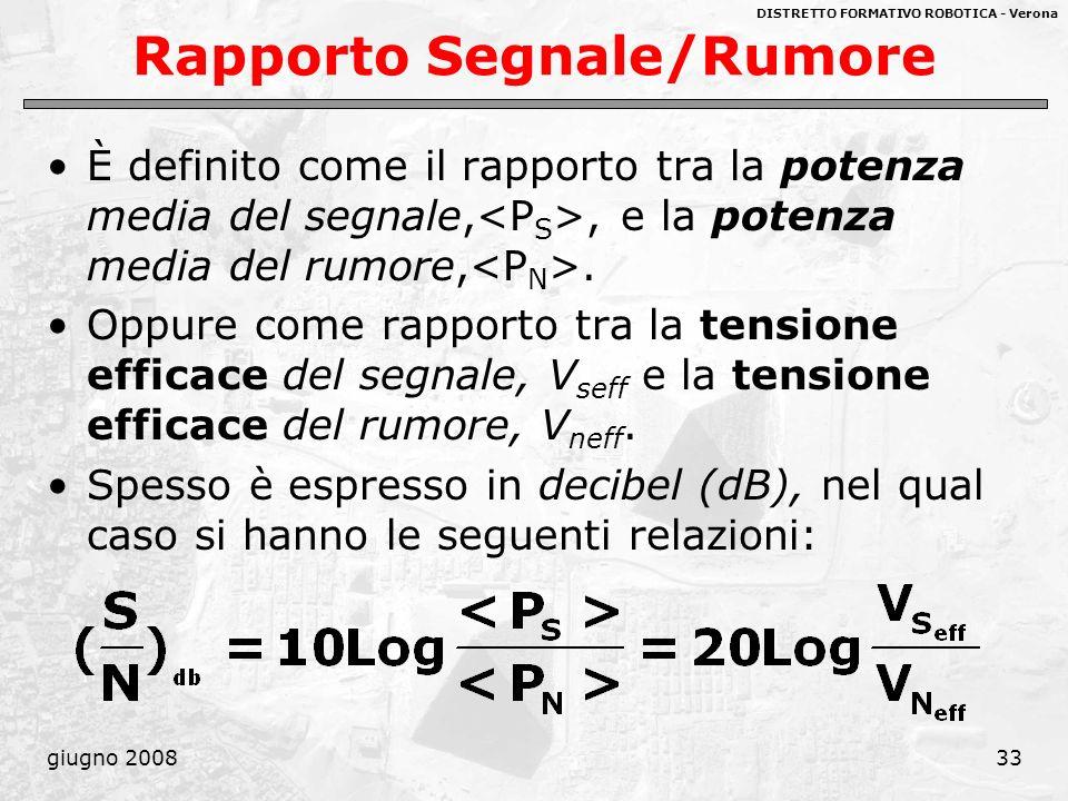 DISTRETTO FORMATIVO ROBOTICA - Verona giugno 200833 Rapporto Segnale/Rumore È definito come il rapporto tra la potenza media del segnale,, e la potenz