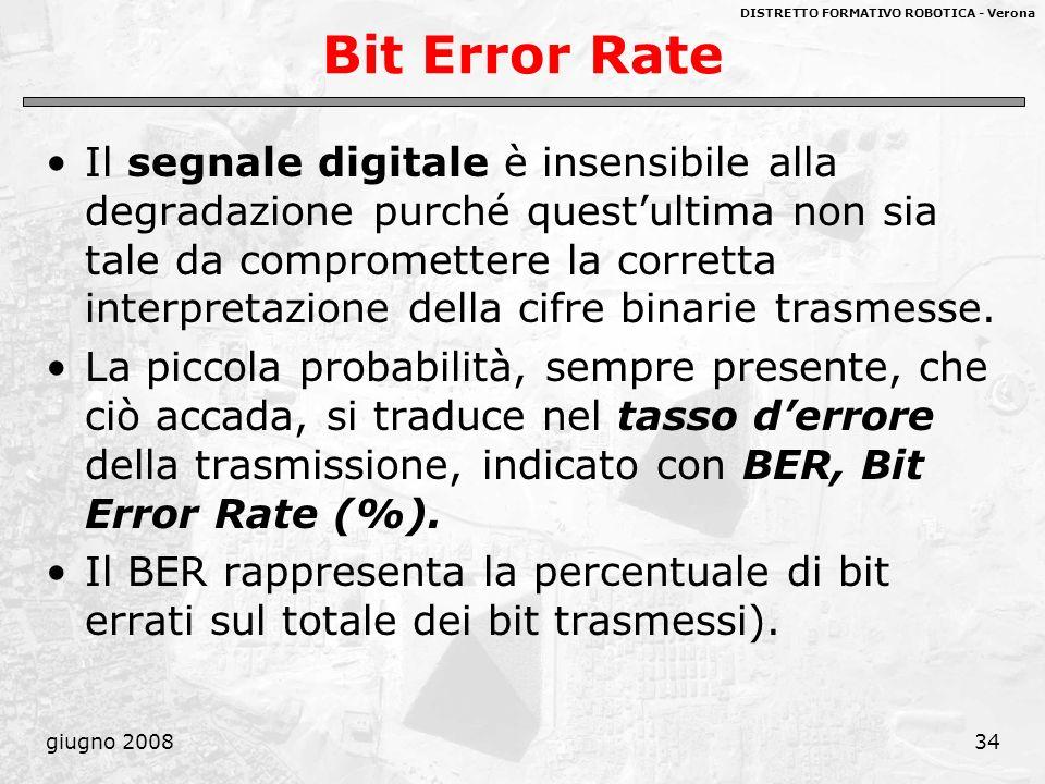 DISTRETTO FORMATIVO ROBOTICA - Verona giugno 200834 Bit Error Rate Il segnale digitale è insensibile alla degradazione purché questultima non sia tale