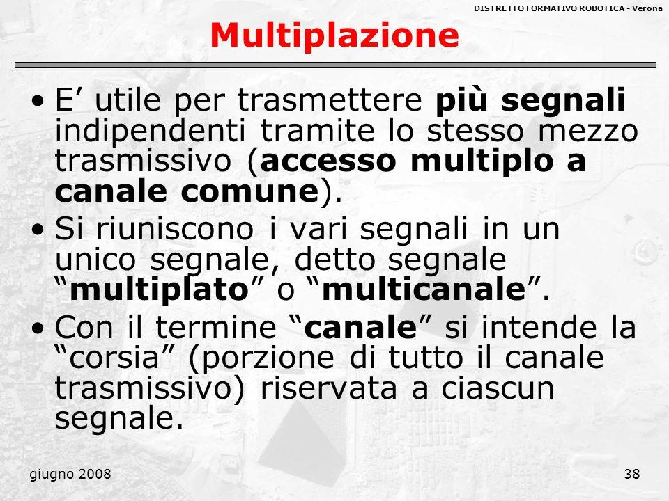DISTRETTO FORMATIVO ROBOTICA - Verona giugno 200838 Multiplazione E utile per trasmettere più segnali indipendenti tramite lo stesso mezzo trasmissivo