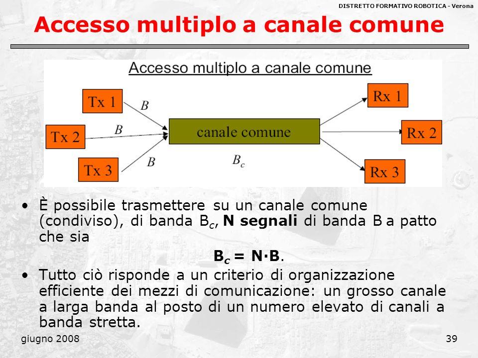 DISTRETTO FORMATIVO ROBOTICA - Verona giugno 200839 Accesso multiplo a canale comune È possibile trasmettere su un canale comune (condiviso), di banda
