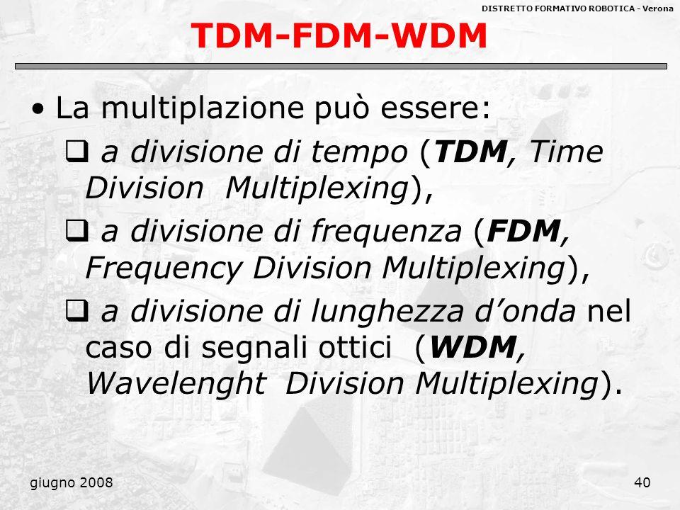 DISTRETTO FORMATIVO ROBOTICA - Verona giugno 200840 TDM-FDM-WDM La multiplazione può essere: a divisione di tempo (TDM, Time Division Multiplexing), a