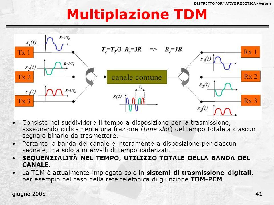 DISTRETTO FORMATIVO ROBOTICA - Verona giugno 200841 Multiplazione TDM Consiste nel suddividere il tempo a disposizione per la trasmissione, assegnando