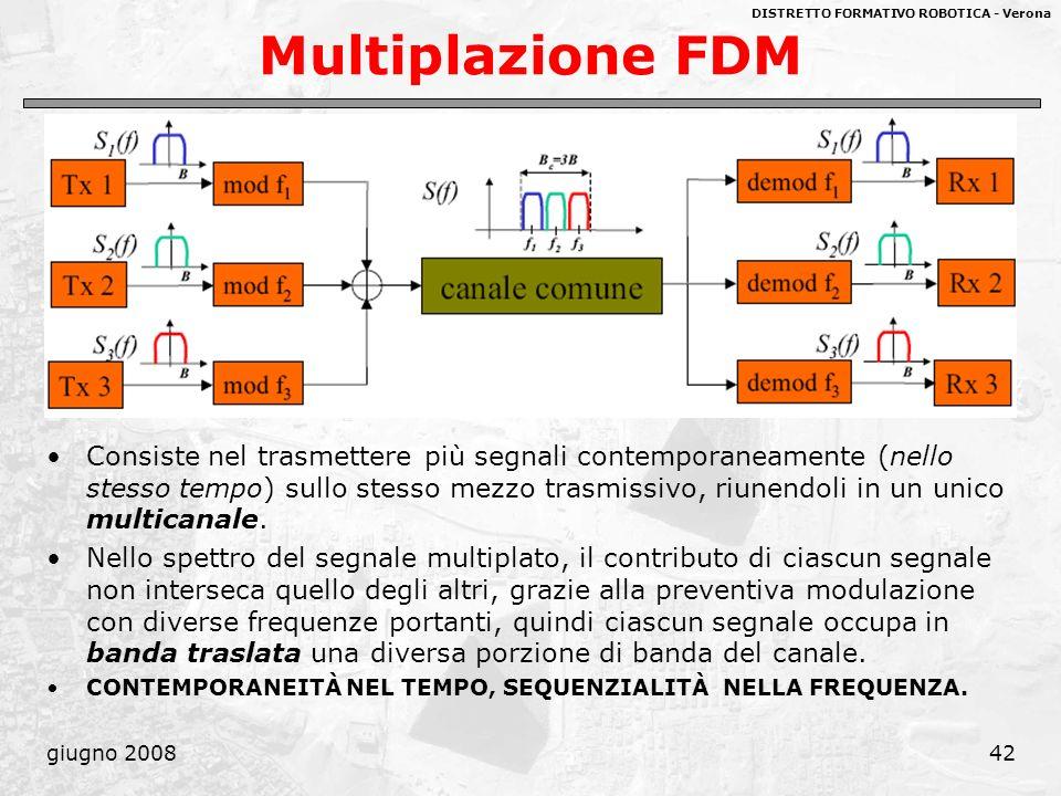 DISTRETTO FORMATIVO ROBOTICA - Verona giugno 200842 Multiplazione FDM Consiste nel trasmettere più segnali contemporaneamente (nello stesso tempo) sul