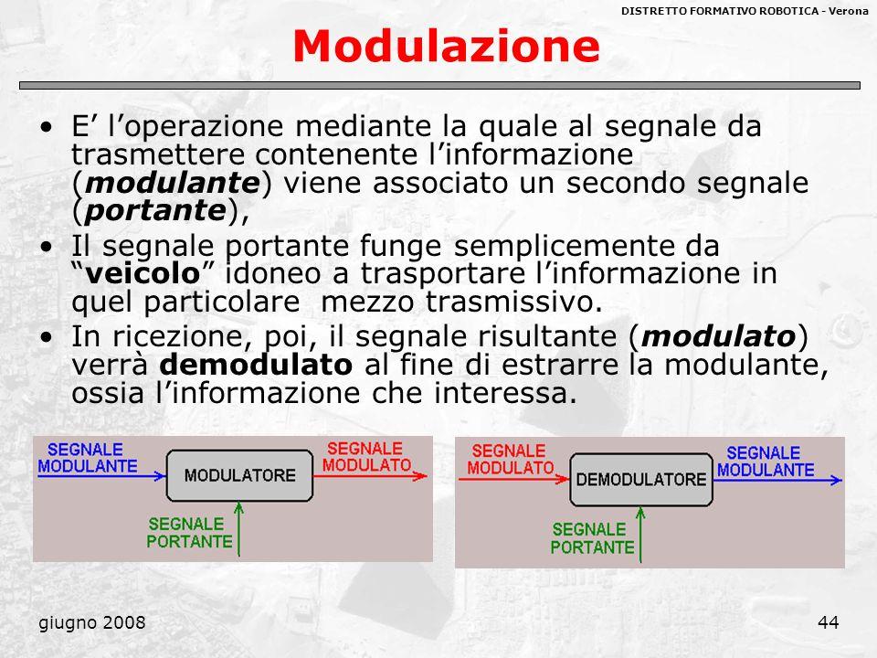 DISTRETTO FORMATIVO ROBOTICA - Verona giugno 200844 Modulazione E loperazione mediante la quale al segnale da trasmettere contenente linformazione (mo