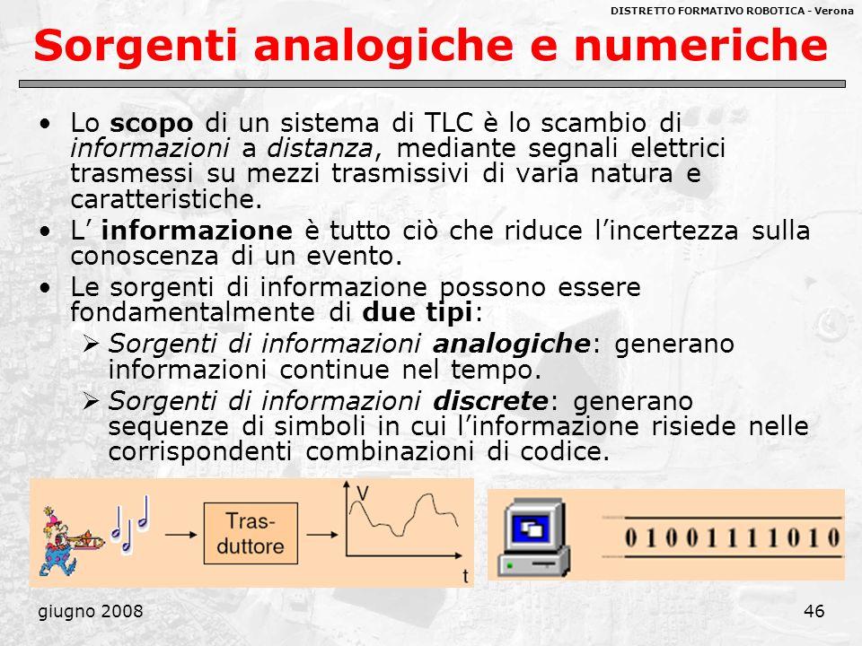 DISTRETTO FORMATIVO ROBOTICA - Verona giugno 200846 Sorgenti analogiche e numeriche Lo scopo di un sistema di TLC è lo scambio di informazioni a dista