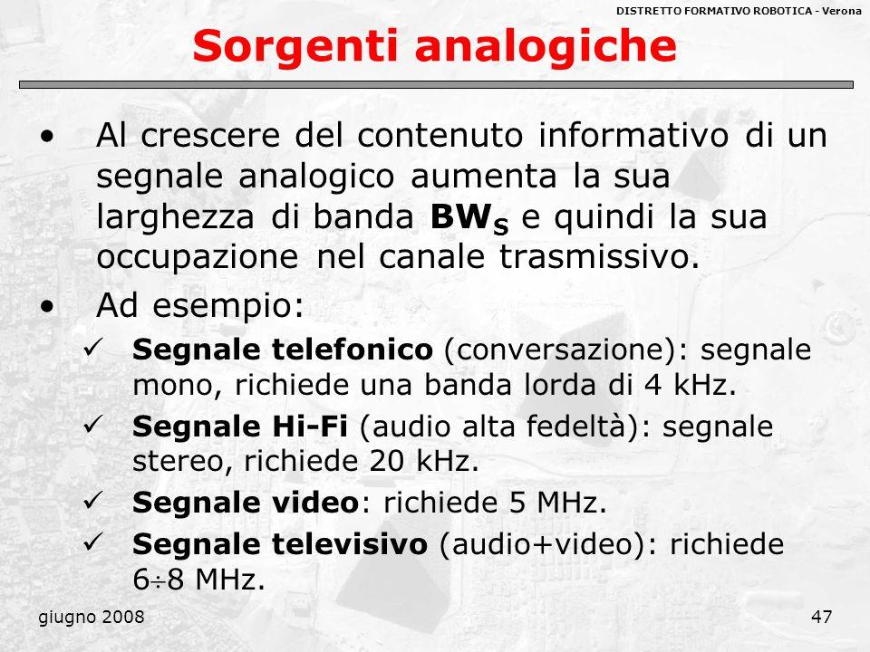 DISTRETTO FORMATIVO ROBOTICA - Verona giugno 200847 Sorgenti analogiche Al crescere del contenuto informativo di un segnale analogico aumenta la sua l