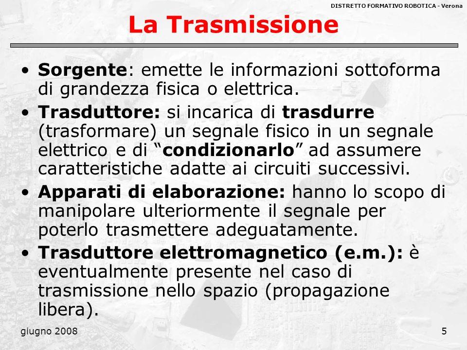 DISTRETTO FORMATIVO ROBOTICA - Verona giugno 200846 Sorgenti analogiche e numeriche Lo scopo di un sistema di TLC è lo scambio di informazioni a distanza, mediante segnali elettrici trasmessi su mezzi trasmissivi di varia natura e caratteristiche.
