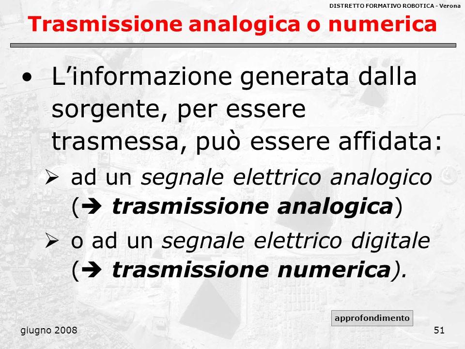 DISTRETTO FORMATIVO ROBOTICA - Verona giugno 200851 Trasmissione analogica o numerica Linformazione generata dalla sorgente, per essere trasmessa, può