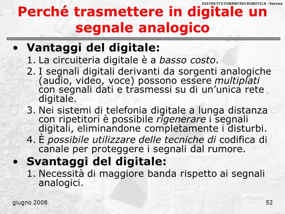 DISTRETTO FORMATIVO ROBOTICA - Verona giugno 200852 Perché trasmettere in digitale un segnale analogico Vantaggi del digitale: 1.La circuiteria digita