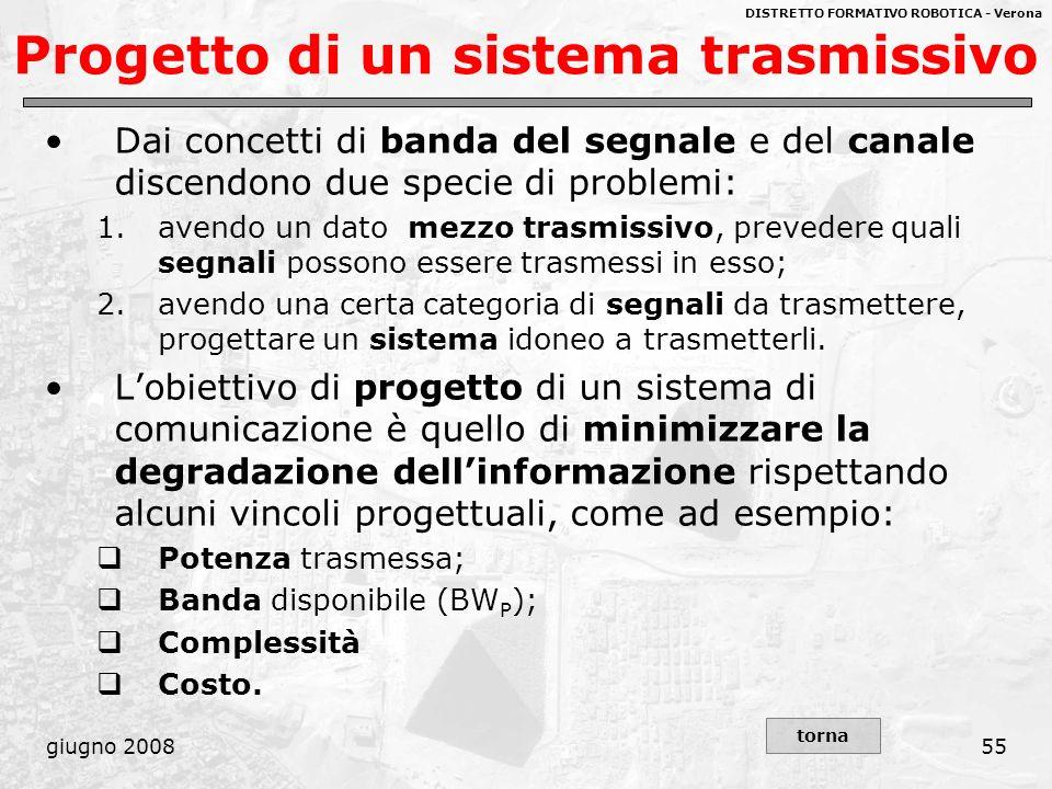 DISTRETTO FORMATIVO ROBOTICA - Verona giugno 200855 Progetto di un sistema trasmissivo Dai concetti di banda del segnale e del canale discendono due s