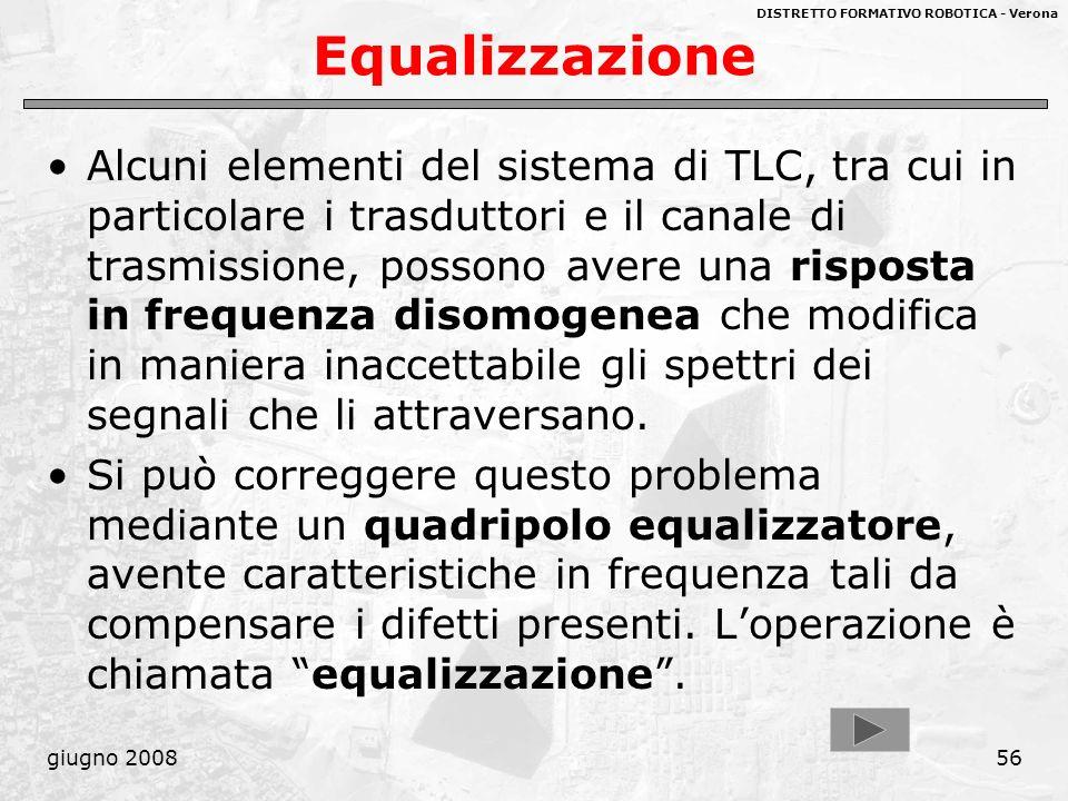DISTRETTO FORMATIVO ROBOTICA - Verona giugno 200856 Equalizzazione Alcuni elementi del sistema di TLC, tra cui in particolare i trasduttori e il canal