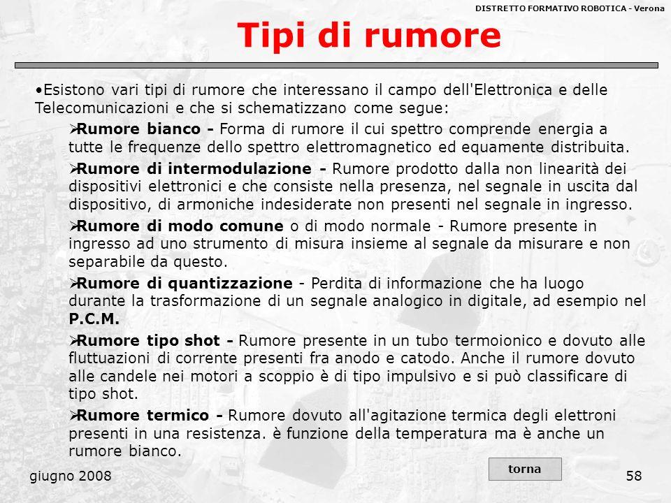 DISTRETTO FORMATIVO ROBOTICA - Verona giugno 200858 Tipi di rumore torna Esistono vari tipi di rumore che interessano il campo dell'Elettronica e dell
