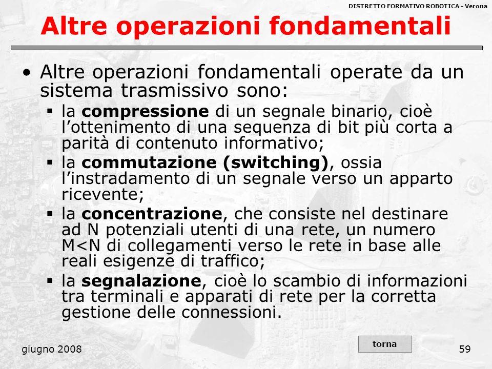 DISTRETTO FORMATIVO ROBOTICA - Verona giugno 200859 Altre operazioni fondamentali Altre operazioni fondamentali operate da un sistema trasmissivo sono