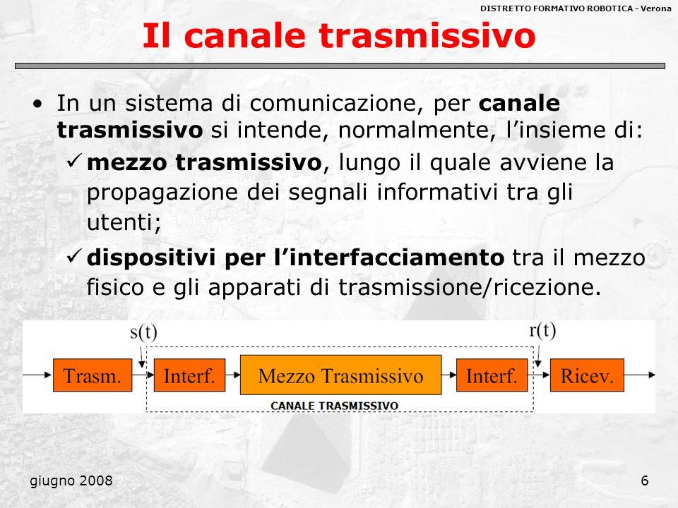 DISTRETTO FORMATIVO ROBOTICA - Verona giugno 20086 Il canale trasmissivo In un sistema di comunicazione, per canale trasmissivo si intende, normalment